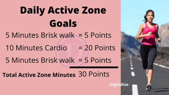 Fitbit Active Zone minutes calculation